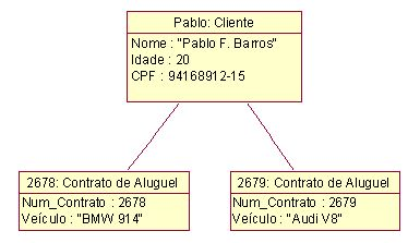 Business Chart Ex les as well Unified Modeling Language likewise Target Market Diagram likewise Os Principais Diagramas Da Uml Resumo Rapido furthermore G22 3033 011 h121. on uml includes